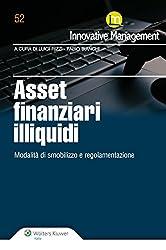 Asset finanziari illiquidi