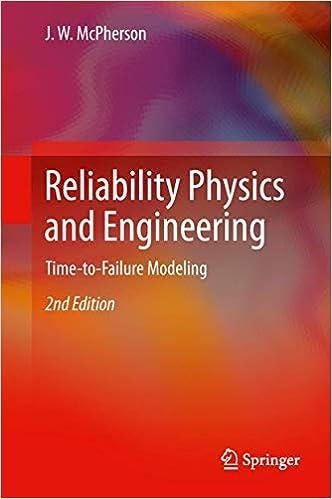 La Física de la Confiabilidad y la Ingeniería