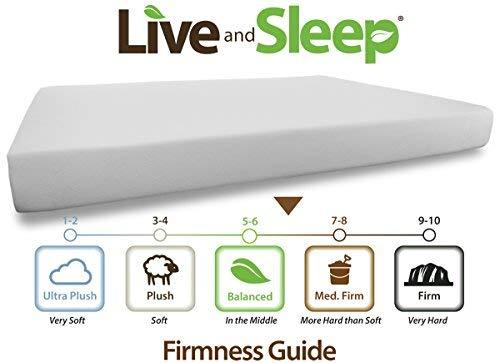 Amazon.com: LS 12 Inch Memory Foam Mattress, Cool Bed in a Box - Bonus Pillow, Full: Kitchen & Dining