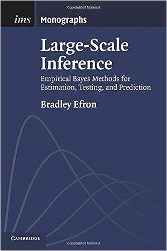 Amazon com: Large-Scale Inference: Empirical Bayes Methods