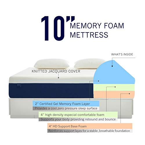 Queen Mattress, Molblly 10 inch Gel Memory Foam Mattress with CertiPUR-US Certified Foam Bed Mattress in a Box for Sleep Cooler & Pressure Relief, Queen Size