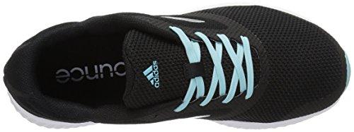 adidas Performance Women's Edge Rc w Running Shoe Black/Metallic Silver/Claqua