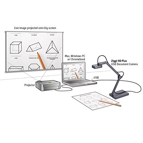 Ipevo Ziggi-HD Plus High-Definition USB Document Camera (CDVU-06IP)