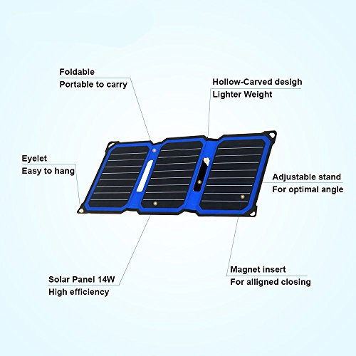 SUNLIT Foldable   14W Technology   Resistant   Stand   Solar Panel for iPad Galax, Nexus, HTC