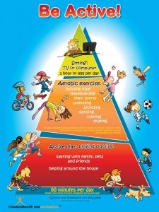 Kids Be Active Pyramid Poster