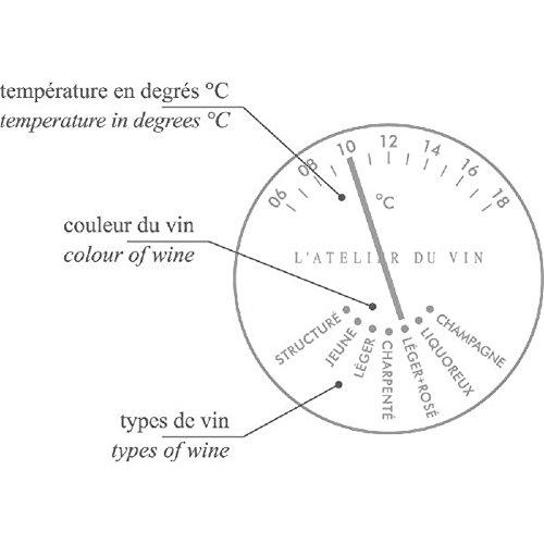 LAtelier du Vin 095248-3 Termometro da vino