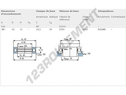 Butee a Billes 51105-SKF 25x42x11 mm SKF