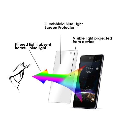 iLLumiShield - Microsoft Band Screen Protector w/ HD Blue Light UV Filter & Lifetime Replacement / Clear Film / Anti- Fingerprint / Anti-Bubble / Anti-Bacterial Shield - [2-Pack]