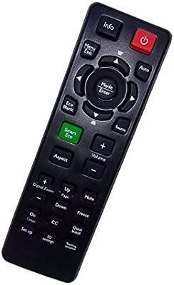 Sustituir mando a distancia compatible para BenQ MX514 BenQ MW523 ...