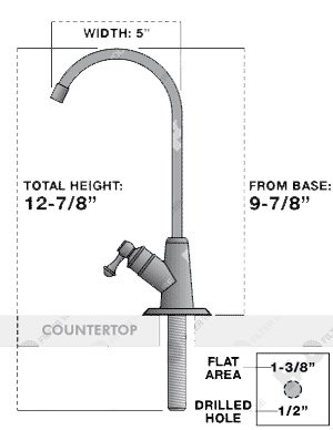 KleenWater Oil Rubbed Bronze Air Gap Kitchen Drinking Water Faucet, Reverse  Osmosis (RO) System Faucet, ...