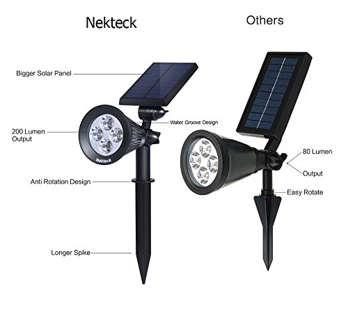 Nekteck Solar Powered Garden Spotlight - Outdoor Spot Light for Walkways, Landscaping, Security, Etc. - Ground or Wall Mount Options (2 Pack, White) by Nekteck (Image #3)