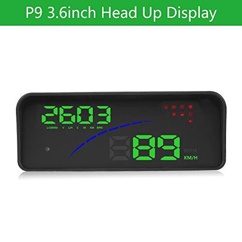 dash board display - 2