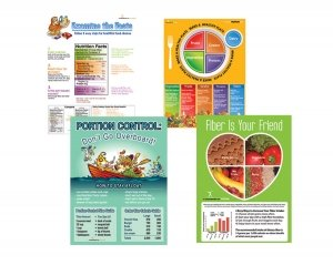 nutritional posters for kids