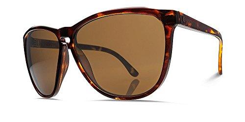 Electric Visual Encelia Tortoise - Trend Sunglasses 2014