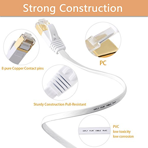 50 ft Ethernet Cable Cat7,Flat Gigabit Network Cable for Computer/Router with Clip&RJ45 Connector,Higher Speed Than Cat6/Cat5 Shielded Internet LAN Cord for PS4,Xbox,Adapter,Switch,Modem,PC-White by MATEIN (Image #3)