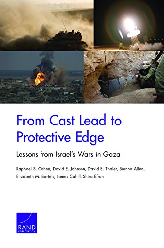 From Cast Lead to Protective Edge: Lessons from Israel's Wars in Gaza