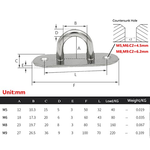 2-1//2 Length 0.089 Small End Diameter Pack of 25 Plain Finish 0.141 Large End Diameter 0.089 Small End Diameter 2-1//2 Length 0.141 Large End Diameter Meets ASME B18.8.2 Steel Taper Pin Standard Tolerance #2//0 Pin Size Pack of 25 Small Parts