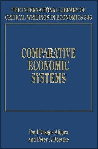 Amazon.com: Comparative Economic Systems (International ...