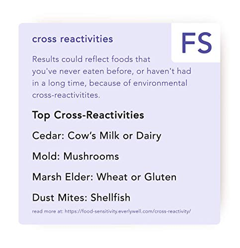 EverlyWell - at-Home Food Sensitivity Test- Learn How Your