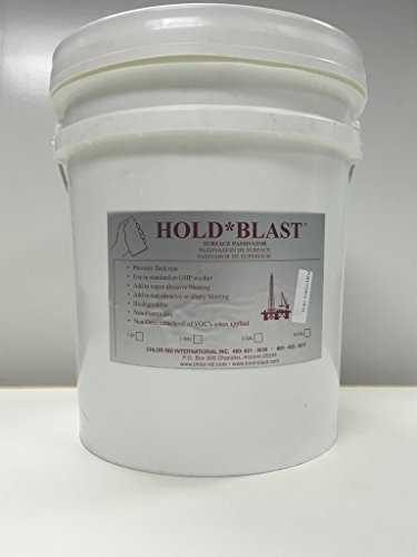 Most Popular Grinding Compounds