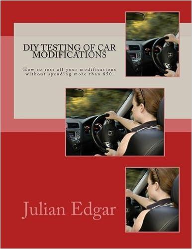 DIY Testing of Car Modifications: How to test aerodynamics