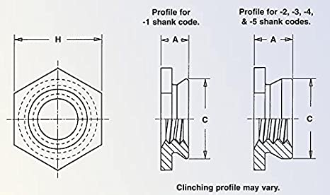 Type F F-440-2 Pemsert Self-Clinching Flush Fasteners Unified