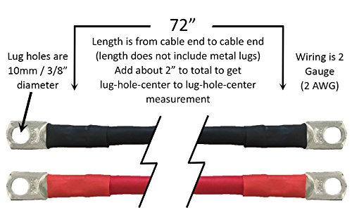 Truck Upfitters 72 Pair of 2 AWG Black Red Power Cables for Inverters, Solar Panels, Car, Truck, RV, and Marine Applications