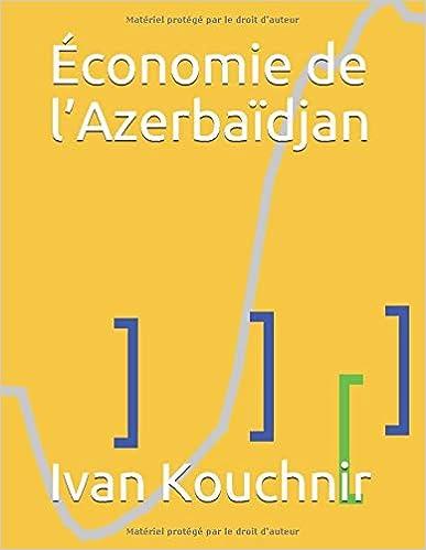 Économie de l'Azerbaïdjan