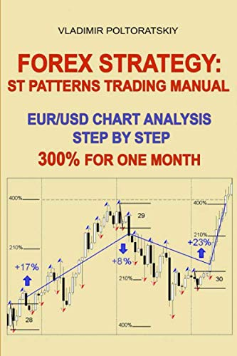 41OACFZ5qgL - Forex Strategy: ST Patterns Trading Manual, EUR/USD Chart Analysis Step by Step, 300% for One Month