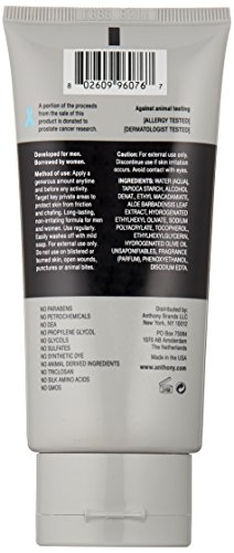 Anthony No Sweat Body Defense, 3 fl. oz.