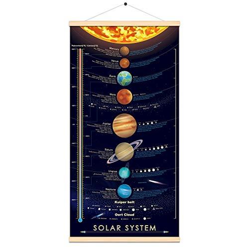 BeeZoom Solar System Print