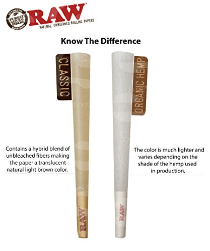 Raw King Size Organic And Classic Pre Rolled Cones With