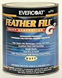 Feather Fill G2 Gal - Black-3Pack