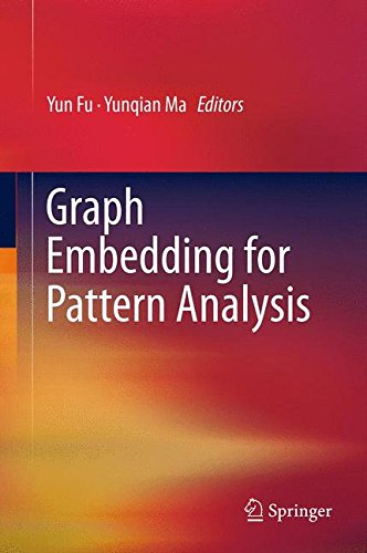 Graph Embedding for Pattern