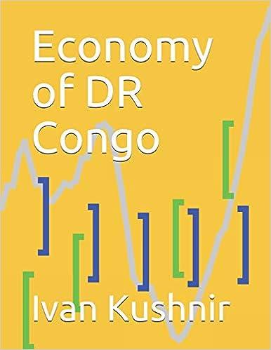 Economy of DR Congo
