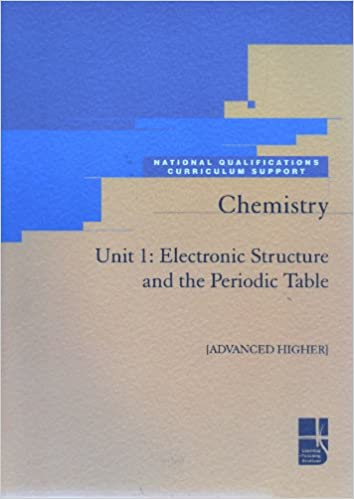 Chemistry Unit 1 Electronic Structure And The Periodic Table