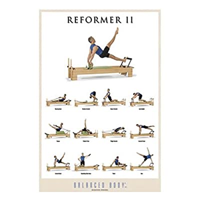 Exercise Poster, Reformer II