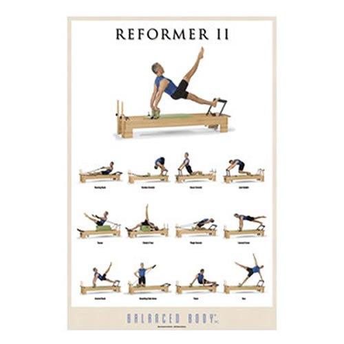 Exercise Poster, Reformer II -