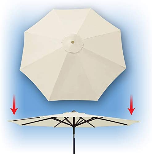 BenefitUSA Umbrella Replacement Canopy Cover