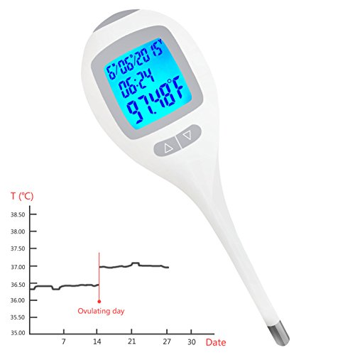 iSnow-Med High accuracy (0.09°F) Digital Basal Thermometer to Test Basal Body Temperature (BBT) , 60 day's memory for ovulation Chart track, C/F switchable (Gray)