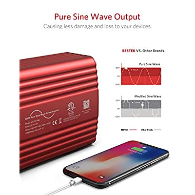 BESTEK 300Watt Pure Sine Wave Power Inverter DC 12V to AC 110V Car Plug Inverter Adapter Power Converter with 4.2A Dual USB Charging Ports and 2 AC Outlets Car Charger, ETL Listed: Car Electronics