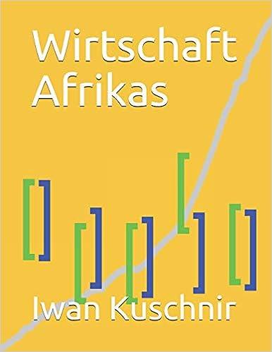Wirtschaft Afrikas