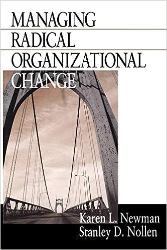 Amazon com: Managing Radical Organizational Change