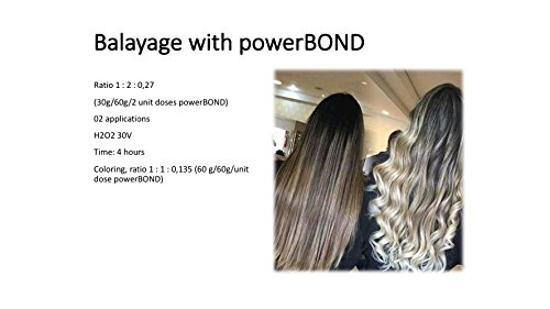 powerBOND Professional Strength Hair Plex Technology by powerBOND by Active Hair (Image #5)