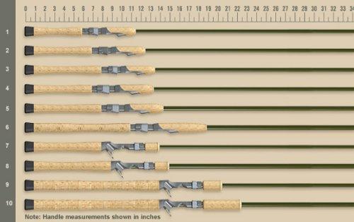 聖Croix Legend Elite Spinningロッドモデル: les70lf2 ( 7 ' 0インチ、L、2 pc。)   B008MQNZDI
