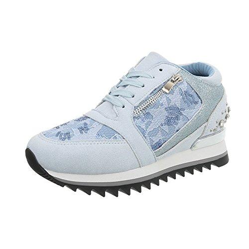 Chaussures De Sport-design Italien Haut Pour Femmes Wedge