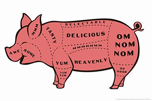 Tasty Pig Cuts Butcher Chart Humor Poster