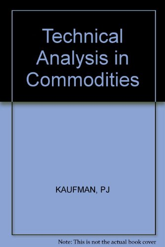 Technical Analysis in Commodities