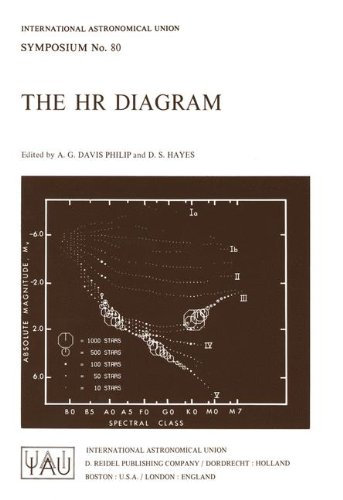 The Hr Diagram The 100th Anniversay Of Henry Norris Russell