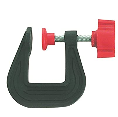 Clamps - Some Different Types - Tool Talk - ToolGuyd Community Forum